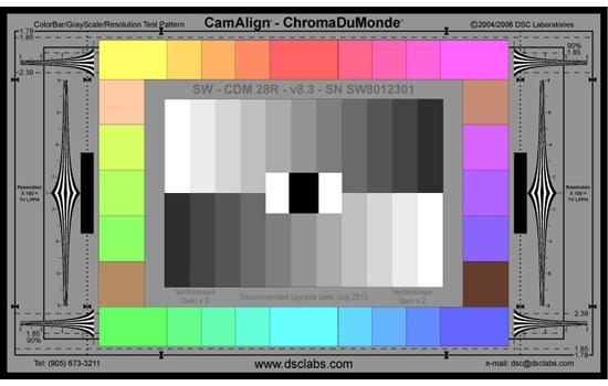 Chromadumonde 28r Color Test Charts Test Charts